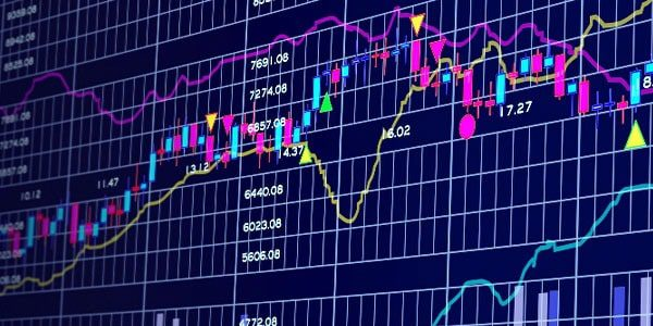 Market-Trading-System