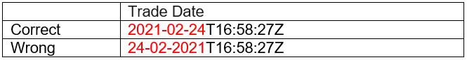 Incorrect datetime/timestamp format